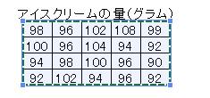 エクセル平均標準偏差選択範囲