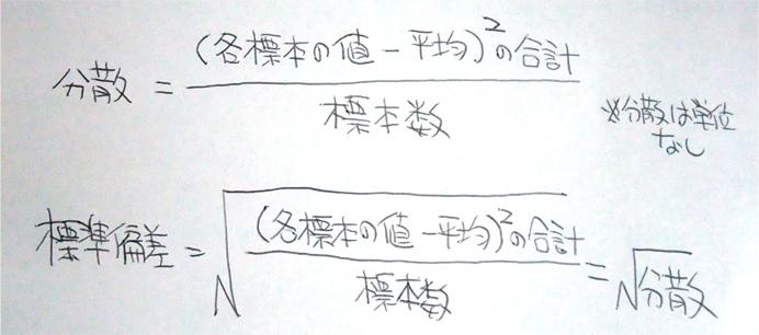 分散標準偏差手書き式