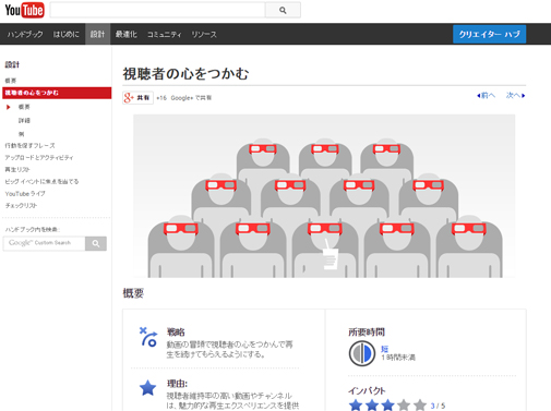 youtubesichoushakokoro
